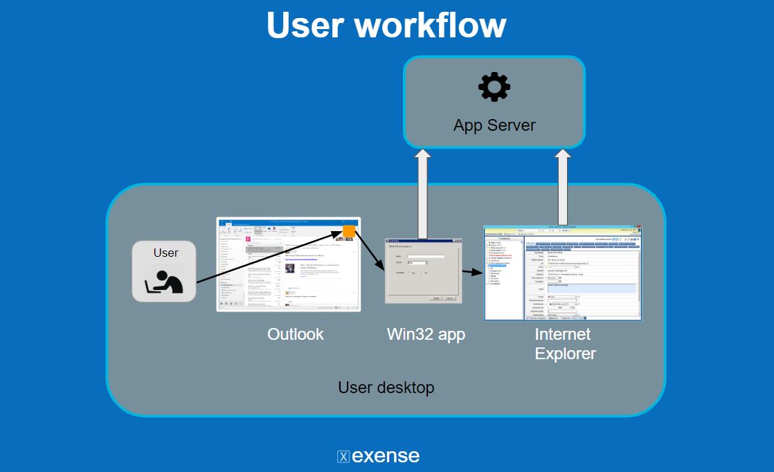 user worflow.PNG